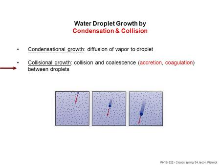 Water Droplet Growth by Condensation & Collision Condensational growth: diffusion of vapor to droplet Collisional growth: collision and coalescence (accretion,