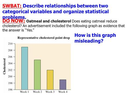 DO NOW: Oatmeal and cholesterol Does eating oatmeal reduce cholesterol