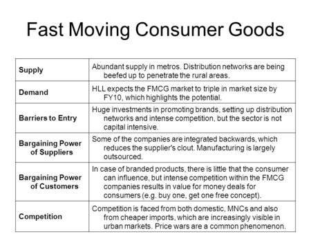 Fast-moving consumer goods