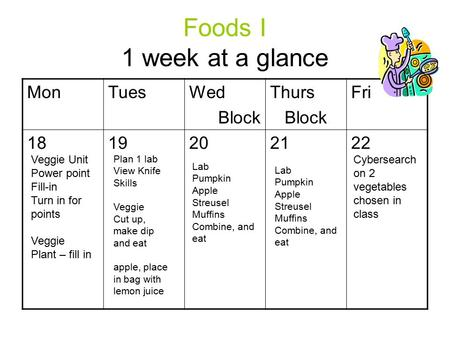 Foods I 1 week at a glance MonTuesWed Block Thurs Block Fri 1819202122 Plan 1 lab View Knife Skills Veggie Cut up, make dip and eat apple, place in bag.