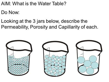 AIM: What is the Water Table? Do Now: Looking at the 3 jars below, describe the Permeability, Porosity and Capillarity of each.