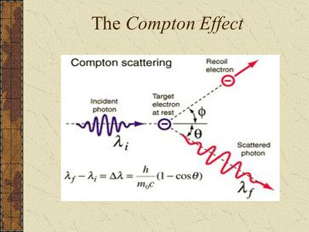 The Compton Effect. The Compton Effect (in physics)‏ The scattering of photons by high-energy photons High-energy X-ray photons hitting a metal foil eject.