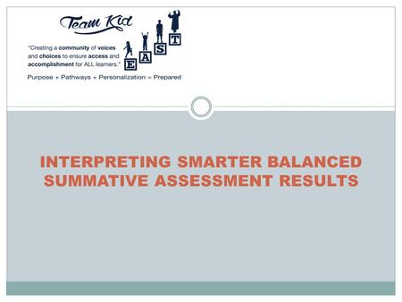 INTERPRETING SMARTER BALANCED SUMMATIVE ASSESSMENT RESULTS.