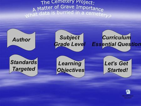 Author Standards Targeted Learning Objectives Let's Get Started! Subject Grade Level Curriculum Essential Question.