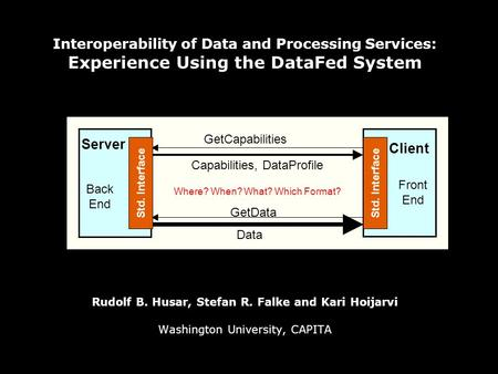 Interoperability of Data and Processing Services: Experience Using the DataFed System Rudolf B. Husar, Stefan R. Falke and Kari Hoijarvi Washington University,