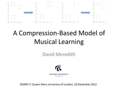 A Compression-Based Model of Musical Learning David Meredith DMRN+7, Queen Mary University of London, 18 December 2012.