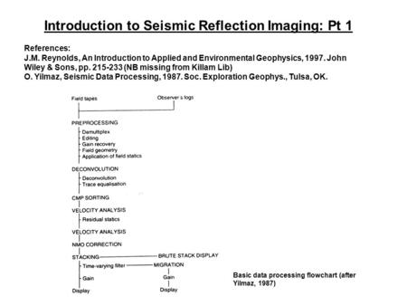References: J.M. Reynolds, An Introduction to Applied and Environmental Geophysics, 1997. John Wiley & Sons, pp. 215-233 (NB missing from Killam Lib) O.