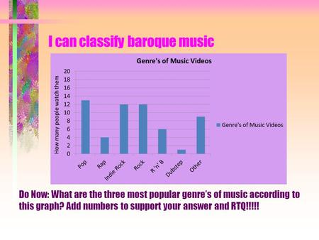 I can classify baroque music Do Now: What are the three most popular genre's of music according to this graph? Add numbers to support your answer and RTQ!!!!!