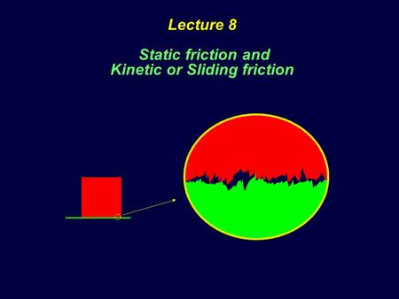 Lecture 8 Static friction and Kinetic or Sliding friction.