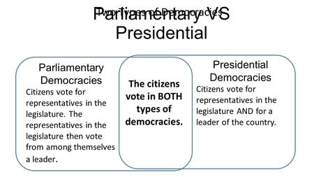 Parliamentary VS Presidential Two Types of Democracies Parliamentary Democracies Citizens vote for representatives in the legislature. The representatives.