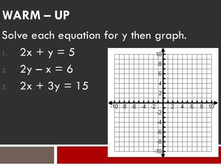 Warm – up Solve each equation for y then graph. 2x + y = 5 2y – x = 6