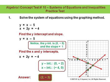 3456-4-3-271-7-6-52 1 2 3 4 5 6 7 -2 -3 -4 -5 -6 -7 1.Solve the system of equations using the graphing method. y = x – 5 x + 2y = − 4 Find the x and y.