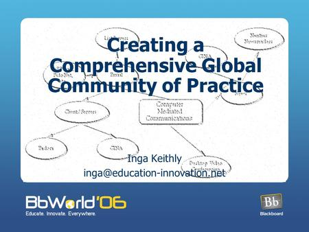 Creating a Comprehensive Global Community of Practice Inga Keithly