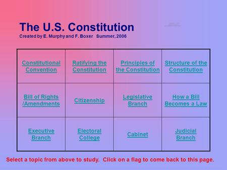 The U.S. Constitution Created by E. Murphy and F. Boxer Summer, 2006 Constitutional Convention Ratifying the Constitution Principles of the Constitution.