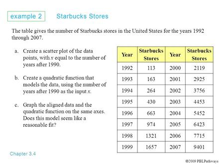 Example 2 Starbucks Stores Chapter 3.4 The table gives the number of Starbucks stores in the United States for the years 1992 through 2007. a.Create a.