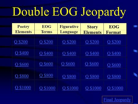 Double EOG Jeopardy Poetry Elements EOG Terms Figurative Language Story Elements EOG Format Q $200 Q $400 Q $600 Q $800 Q $1000 Q $200 Q $400 Q $600 Q.