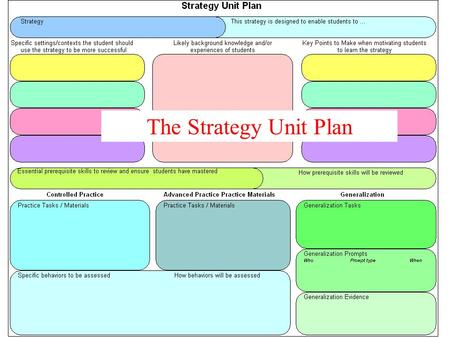 The Strategy Unit Plan. Begin by noting the name of the strategy students will learn.