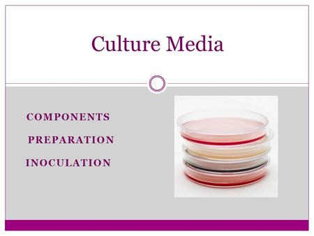 COMPONENTS PREPARATION INOCULATION Culture Media.