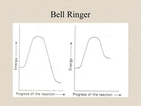 Bell Ringer x x Classify the Type of Reaction & Predict the Products: –Ca + S  –Al + K 2 (SO 4 )  –C 8 H 18 + O 2  –Na(NO 3 ) + MgCl 2  –NO 2 
