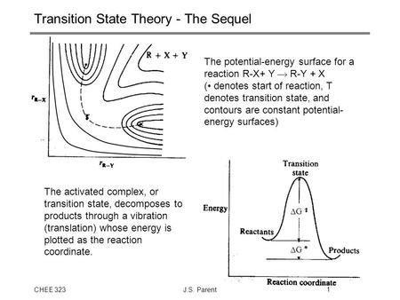 CHEE 323J.S. Parent1 Transition State Theory - The Sequel The activated complex, or transition state, decomposes to products through a vibration (translation)