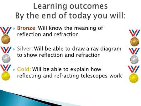 Learning outcomes By the end of today you will:  Bronze: Will know the meaning of reflection and refraction  Silver: Will be able to draw a ray diagram.