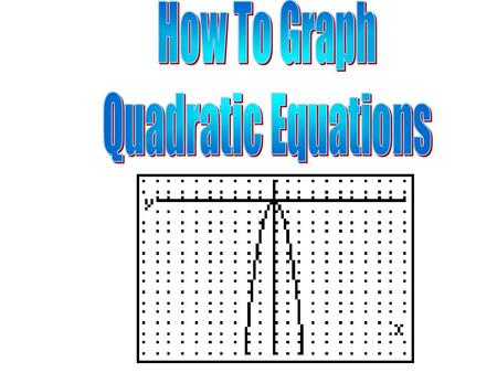 1.The standard form of a quadratic equation is y = ax 2 + bx + c. 2.The graph of a quadratic equation is a parabola. 3.When a is positive, the graph opens.