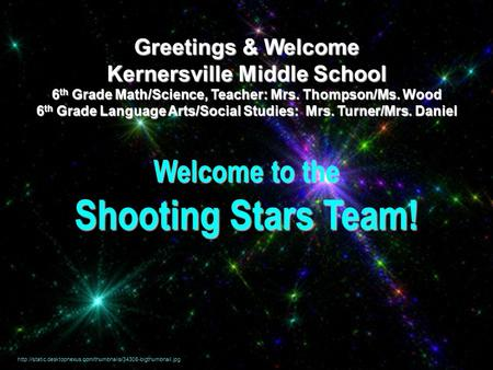 Greetings & Welcome Kernersville Middle School 6 th Grade Math/Science, Teacher: Mrs.
