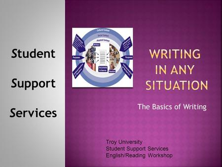 The Basics of Writing Troy University Student Support Services English/Reading Workshop Student Support Services.