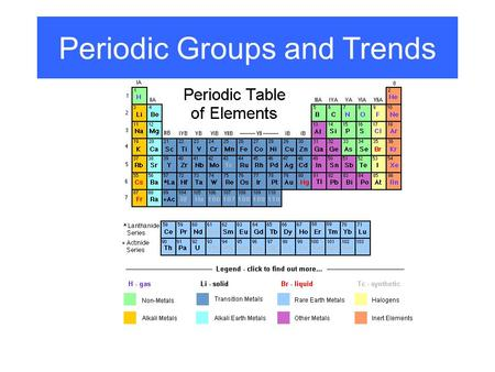 Periodic Groups and Trends. Periodic Table Periodicity: regular variations (or patterns) of properties with increasing atomic weight. Both chemical and.