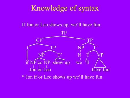 Knowledge of syntax If Jon or Leo shows up, we'll have fun TP CPTP C TP NP T' NP T' N T VP if NP co NP show up we 'll Jon or Leo have fun * Jon if or Leo.