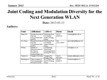 Doc.: IEEE 802.11-13/0112r0 Zhanji Wu, et. Al. January 2013 Submission Joint Coding and Modulation Diversity for the Next Generation WLAN Date: 2013-01-15.