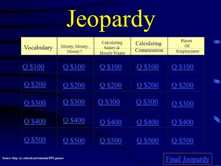 Jeopardy Vocabulary Money, Money, Money!! Calculating Salary & Hourly Wages Calculating Commission Places Of Employment Q $100 Q $200 Q $300 Q $400 Q.