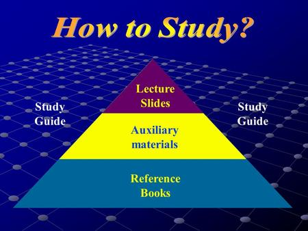 Lecture Slides Auxiliary materials Reference Books Study Guide.
