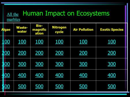 Human Impact on Ecosystems Algae Waste- water Bio- magnific ation Nitrogen cycle Air PollutionExotic Species 100 200 300 400 500 All the marbles.