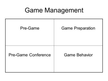 Game Management Pre-GameGame Preparation Pre-Game ConferenceGame Behavior.