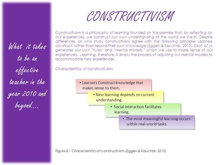 CONSTRUCTIVISM What it takes to be an effective teacher in the year 2010 and beyond.... Constructivism is a philosophy of learning founded on the premise.