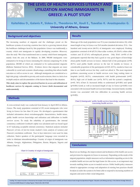 Results Background and objectives A cross-sectional study was conducted from January to April 2012 in Athens, Greece. The study population consisted of.