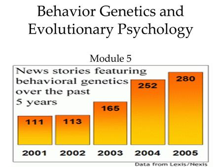 1 Behavior Genetics and Evolutionary Psychology Module 5.