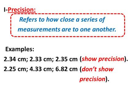 I-Precision: Refers to how close a series of