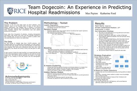 Team Dogecoin: An Experience in Predicting Hospital Readmissions Acknowledgements The Problem Hospitals in the UK must keep track of which patients, once.