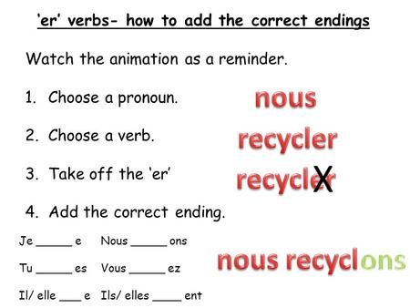 'er' verbs- how to add the correct endings Watch the animation as a reminder. 1.Choose a pronoun. 2.Choose a verb. 3.Take off the 'er' 4.Add the correct.