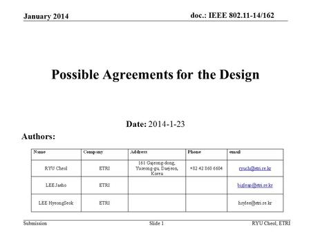 Submission doc.: IEEE 802.11-14/162 January 2014 RYU Cheol, ETRISlide 1 Possible Agreements for the Design Date: 2014-1-23 Authors: