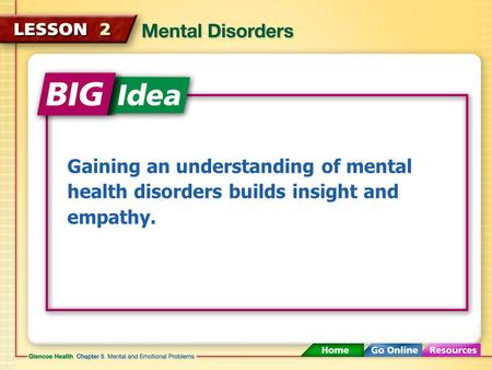 Gaining an understanding of mental health disorders builds insight and empathy.