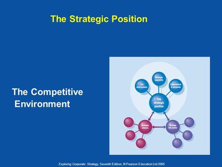 Exploring Corporate Strategy, Seventh Edition, © Pearson Education Ltd 2005 The Strategic Position The Competitive Environment.