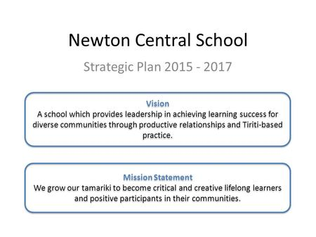 Newton Central School Strategic Plan 2015 - 2017 Mission Statement We grow our tamariki to become critical and creative lifelong learners and positive.
