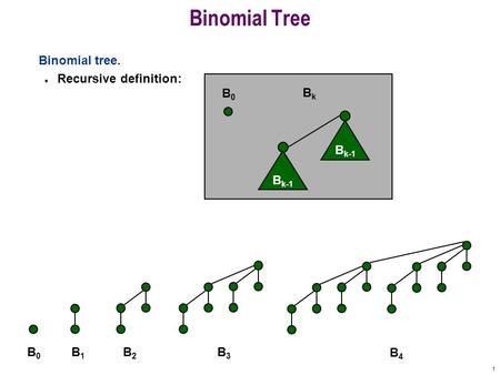 binomial tree Asianbyeqp: price asian option from equal probabilities binomial tree: barrierbyeqp: price barrier option from equal probabilities binomial tree: cbondbyeqp.