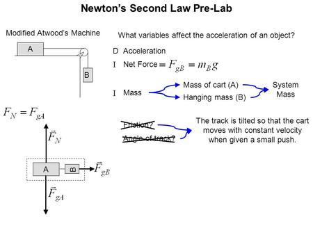Newton's Second Law Pre-Lab