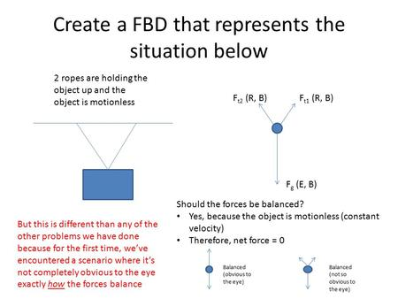 Create a FBD that represents the situation below 2 ropes are holding the object up and the object is motionless F g (E, B) F t1 (R, B)F t2 (R, B) Should.