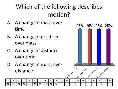 Which of the following describes motion? 1234567891011121314151617181920 21222324252627282930 A.A change in mass over time B.A change in position over.