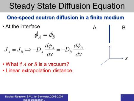 Nuclear Reactors, BAU, 1st Semester, 2008-2009 (Saed Dababneh). 1 One-speed neutron diffusion in a finite medium Steady State Diffusion Equation A B At.